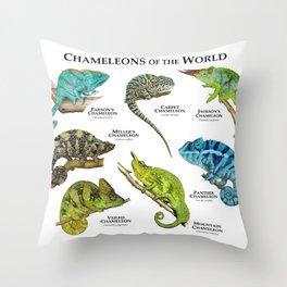 Chameleons of the World Throw Pillow