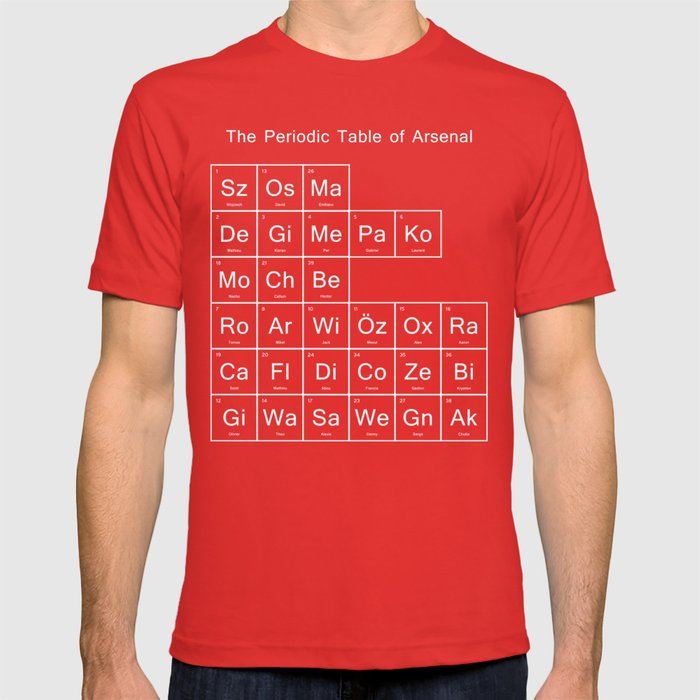 Periodic Table Of Arsenal T Shirt By Jamestan14 Society6