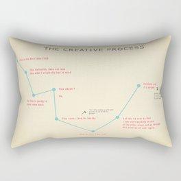The Creative Process Rectangular Pillow