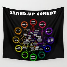 Comedy Chart Wall Tapestry