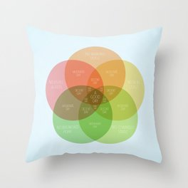 Ice Cube - It Was A Good Day Venn Diagram Throw Pillow