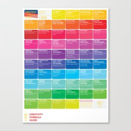 CREATIVITY FORMULA GUIDE: +056 (personal) rules to be creative. Canvas Print