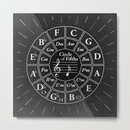 Circle of Fifths Musician Bass Clef Chart Progression Wheel Metal Print