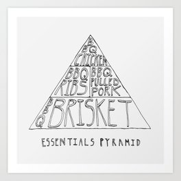 Essentials Art Print