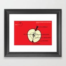 McIntosh Framed Art Print