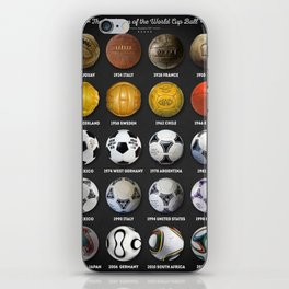 The World Cup Balls iPhone Skin