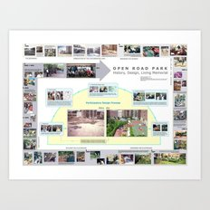 Participatory Design Art Print