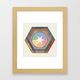 Babbitt's Chromatic Harmony of Gradation and Contrast, 1878, Remake, Interpretation, with text Framed Art Print