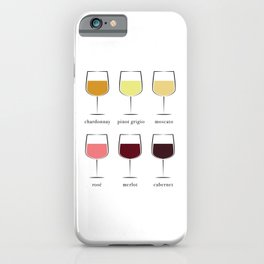 Wine Spectrum iPhone Case
