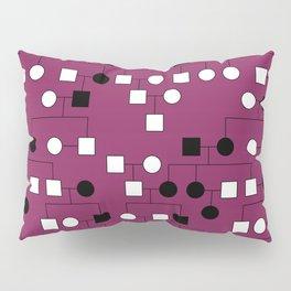 Pedigree Analysis - X-linked Dominant Pillow Sham