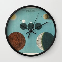 An astronomy lithograph the Eclipse of the Moon printed in 1908, an antique celestial chart of phases of the moon in the solar system Wall Clock