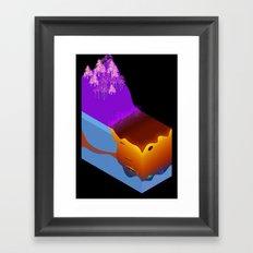 Science Diagram Framed Art Print