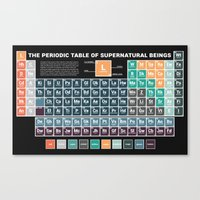 periodic table Canvas Prints featuring Periodic Table of Supernatural Beings by Sarah
