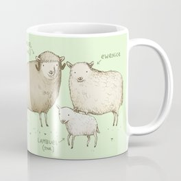 The Sheep Family Coffee Mug