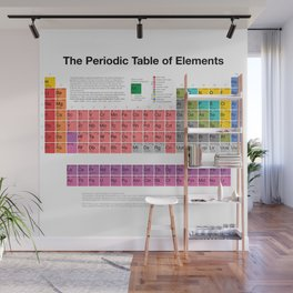 The Periodic Table of Elements Wall Mural