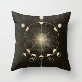 Vintage Astronomy Map Throw Pillow