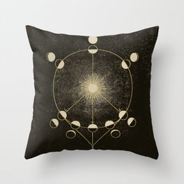 Vintage Astronomy Map Throw Pillow
