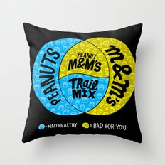 Peanut M&M's Throw Pillow