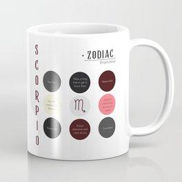 Scorpio Zodiac Sign Personality  Coffee Mug