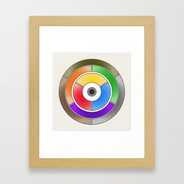 The theory of colouring - Diagram of colour by J. Bacon, 1866, Remake (no text) Framed Art Print