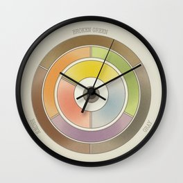 The theory of colouring - Diagram of colour by J. Bacon, 1866, Remake, vintage wash (with text) Wall Clock