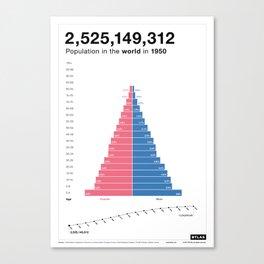 World Population 1950 Canvas Print