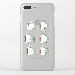 Types of tea Clear iPhone Case