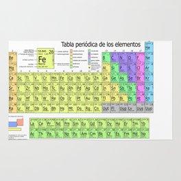 Tabla Periodica De Los Elementos (Periodic Table of Elements in Spanish) Rug