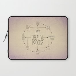 My Creative Process Laptop Sleeve