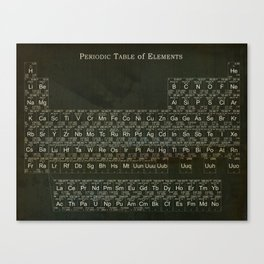 Distressed Periodic Table of Elements Canvas Print