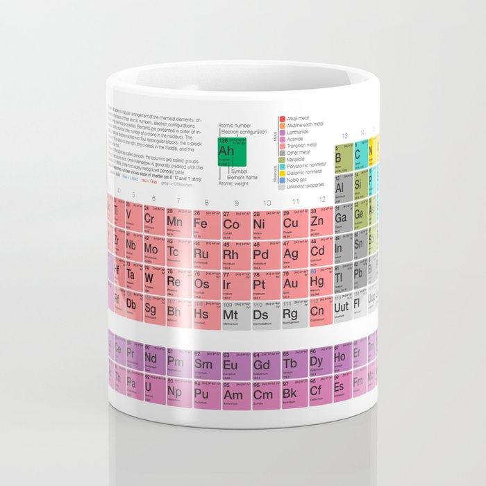 The periodic table of elements coffee mug by moleculestore society6 the periodic table of elements coffee mug urtaz Images