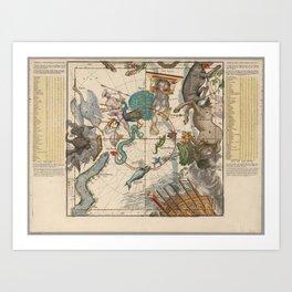 Ignace-Gaston Pardies - Globi coelestis Plate 6: Centaurus, Indus, Chamaeleon and other constellatio Art Print