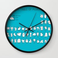 chemistry Wall Clocks featuring Monstrous Chemistry by maudie&ma