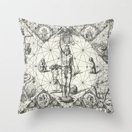 Vintage Zodiac and Elements Chart, Year 1597 Throw Pillow