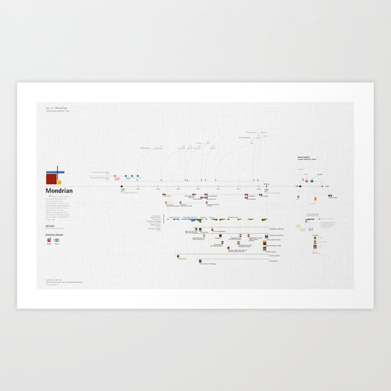 Visualising Painters' Lives - 03/10 - Mondrian Art Print