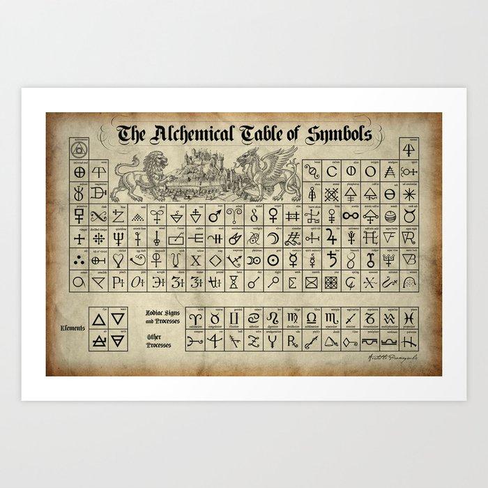 The Alchemical Table of Symbols Kunstdrucke