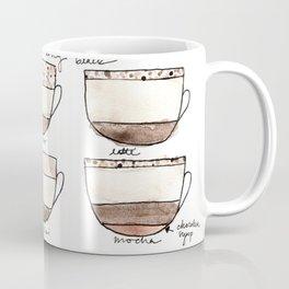 espresso ii Coffee Mug