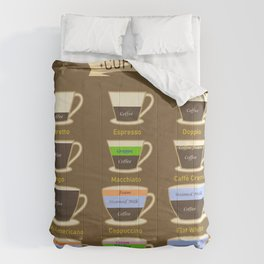 Coffees of the World Comforters