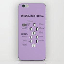 Buchbinden – Arbeitsschritte Klebebindung und Fadenheftung iPhone Skin