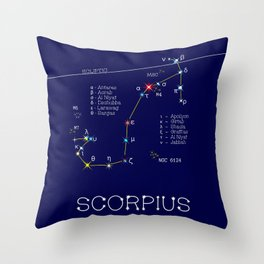 Zodiac Constellation Scorpius. Real Color Of The Stars Throw Pillow
