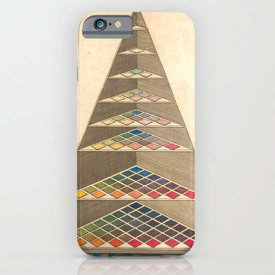 photos from iphone to computer vintage color pyramid by johann heinrich lambert 1772 1772