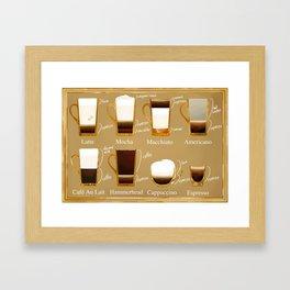 Coffee Anatomy Poster Framed Art Print