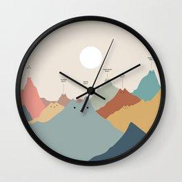 Cat Landscape 115: Himeowlaya Wall Clock