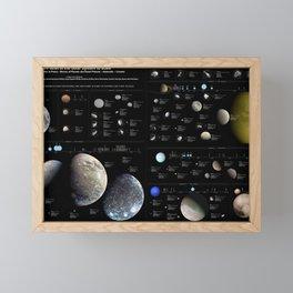 Small Bodies of the Solar System Framed Mini Art Print