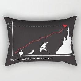 Stats Rectangular Pillow