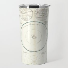 Astronomical Instruments and Diagrams (1753) Travel Mug