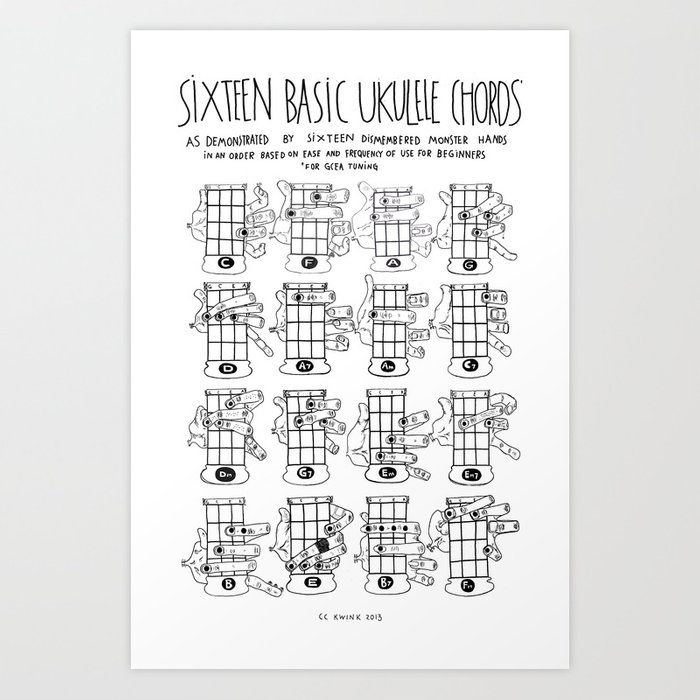 Kwk Ukulele Chords Chart 16 Basic Ukulele Chords Art Print By