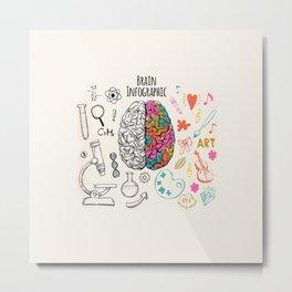 Brain Infographic Metal Print