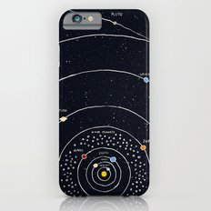 Solar system iPhone 6s Slim Case
