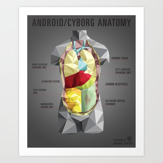 Android/Cyborg Anatomy Art Print